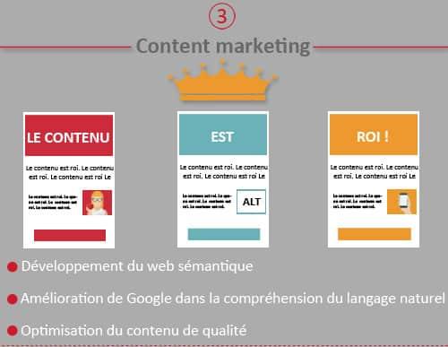Content marketing, le contenu est roi