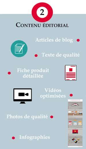 SEO : La création de contenu