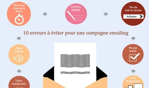 10 erreurs a eviter pour une campagne emailing