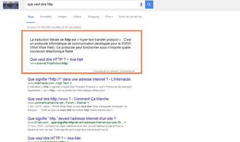 Qu Est Ce Que Les Featured Snippets De Google