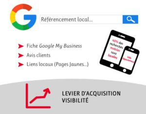 referencement local levier acquisition