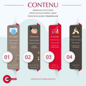 creation-contenu-strategie-communication-agence-digitale-cap