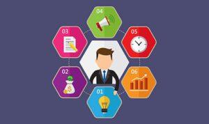 evaluation performance campagnes adwords cap visibilité