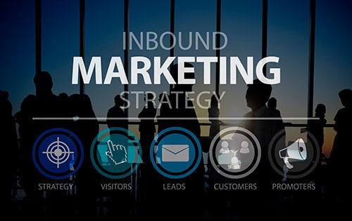 inbound marketing strategie